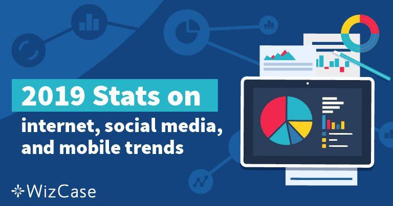 23 Thống kê Đáng ngạc nhiên về Internet và Truyền thông Xã hội năm 2020